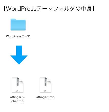 affinger_install2
