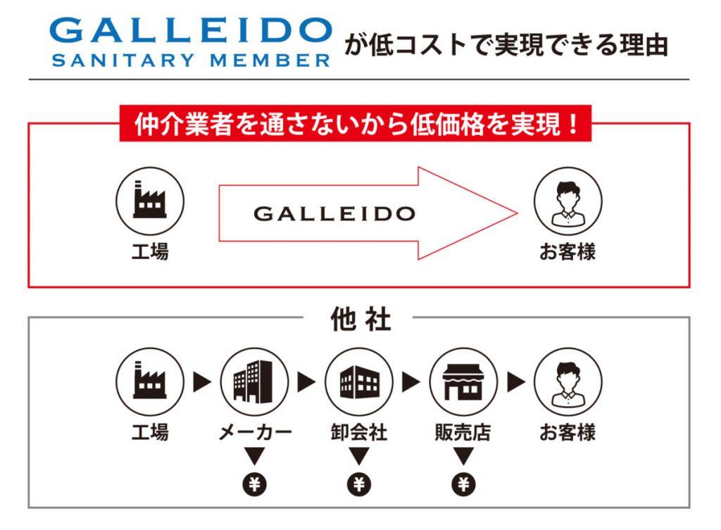 GALLIDO_SANITARY_MEMBER2
