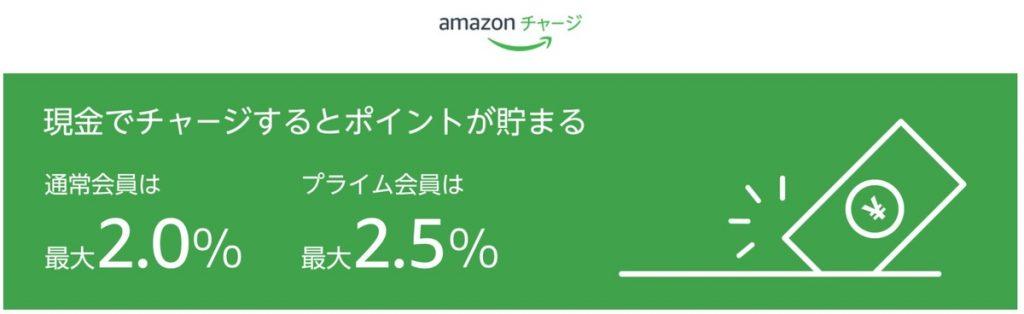 amazon-gift1