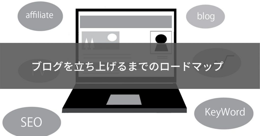 blog-manual